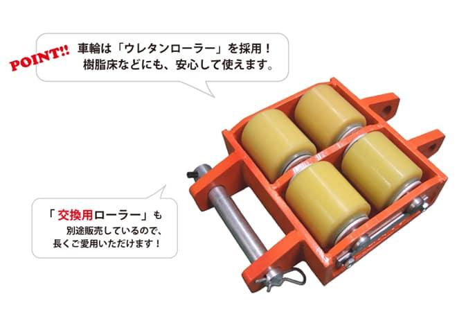 マシンローラー  重量物移動ローラー 5トン スピードローラー 重量物運搬 6ヶ月保証 【 商品代引不可】KIKAIYA