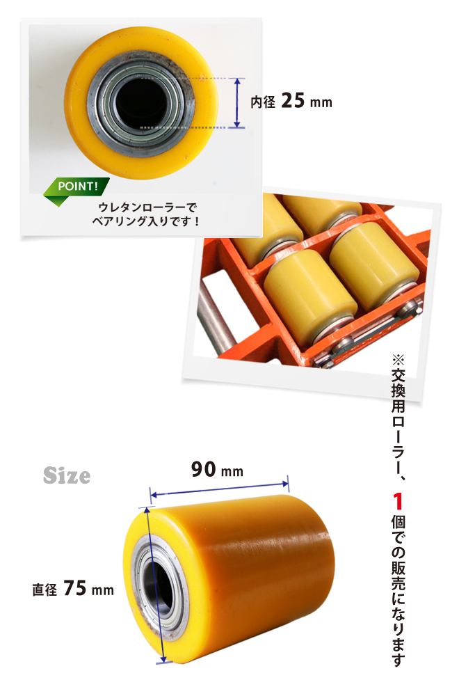 マシンローラー 交換用ローラー1個 ウレタンローラー(マシンローラー3トン用) KIKAIYA