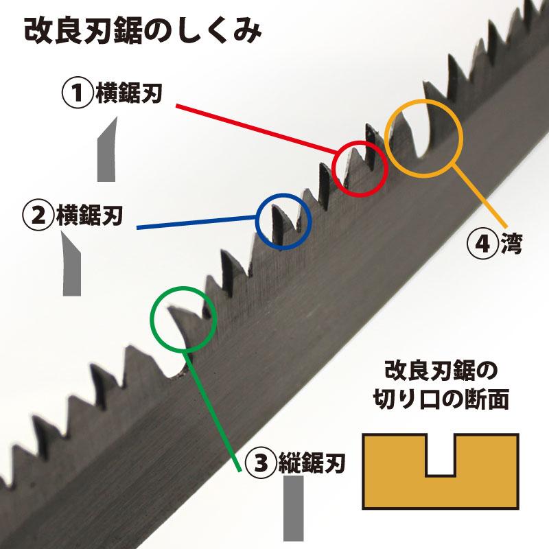 太枝用ピストル鋸 / 改良刃鋸 24cm(8寸H-4)【鋸刃物鍛冶 岡秀】