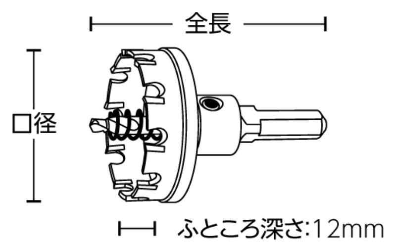 ユニカ 超硬ホールソー メタコア MCSタイプ