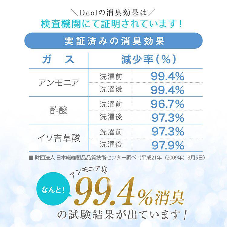 デオルスニーカー用ソックス MEN