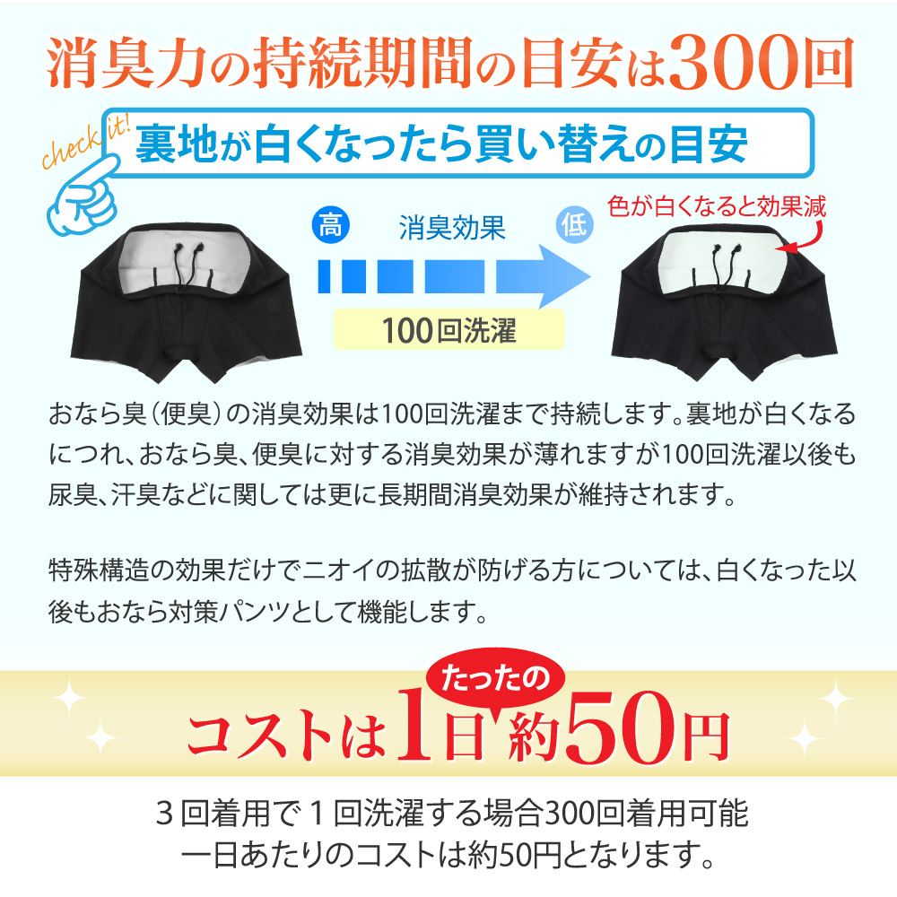 【ガードパンツ購入者限定販売】 デオルブルーパンツ 2枚組