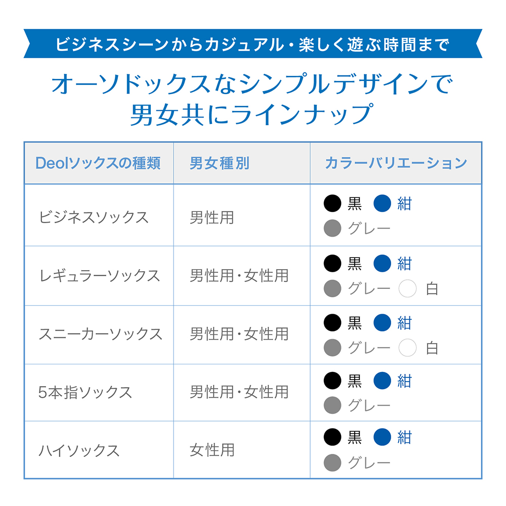 デオルスニーカー用ソックス MEN 同色4足組