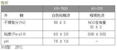 KR-7800(500g) AX-200(100g)セット