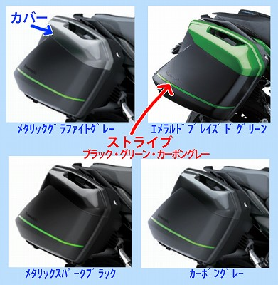 ★H2SX / SX SEシリーズ スーパーツーリングキット
