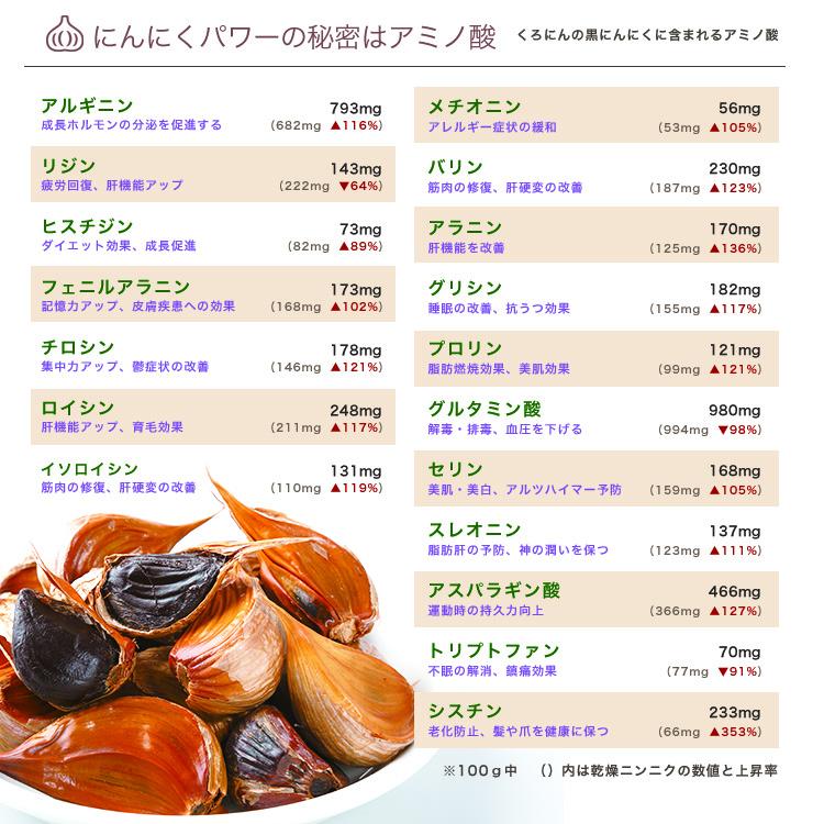 国産熟成黒にんにく・くろにん(つぶタイプ) 300g/約70粒