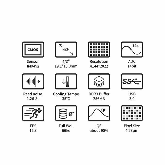 ZWO ASI 294MM Pro(DDR3バッファメモリ内蔵/モノクロ/冷却モデル)【新製品】  (1台のみ即納中・店舗併売の為売り切れの際にはご容赦ください)