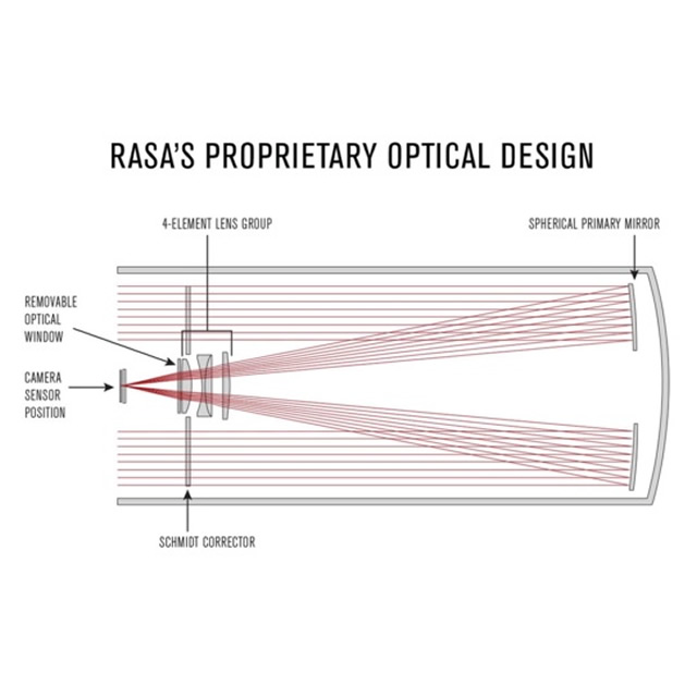 """セレストロン 11 RASA V2 OTA(11"""" Rowe-Ackermann Schmidt Astrograph)(国内在庫品切れ中・次回2021年4月下旬入荷予定・ご予約商品)"""