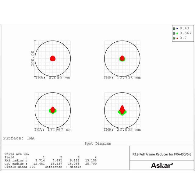 Askar FRA400用F3.9レデューサー(2020年10月9日新発売)(国内在庫僅少・品切れ時次回入荷2月下旬予定)