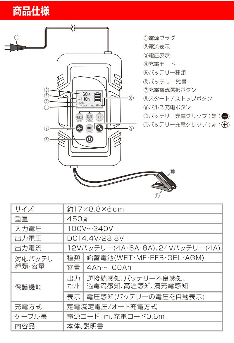 バッテリー充電器 車 12v 24v パルス充電対応 カーバッテリー バイク バッテリーチャージャー 4A 6A 8A 大電流 12/24V 兼用 バッテリー診断機能 過電流保護 自動車 バイク用 ISS車 AGM GEL 車充電可能 全自動 スマートチャージャー