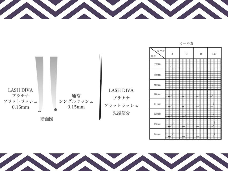 フラットラッシュ0.15mm Dカール(各8-14mm)  プラチナフラット