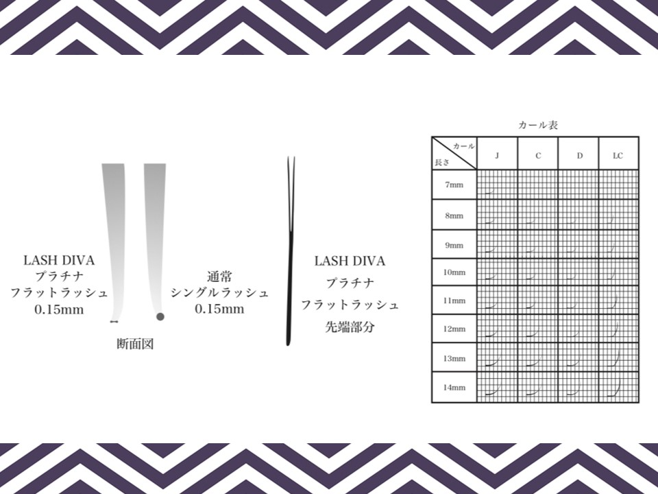 フラットラッシュ0.20mm LCカール(各8-14mm) プラチナフラット