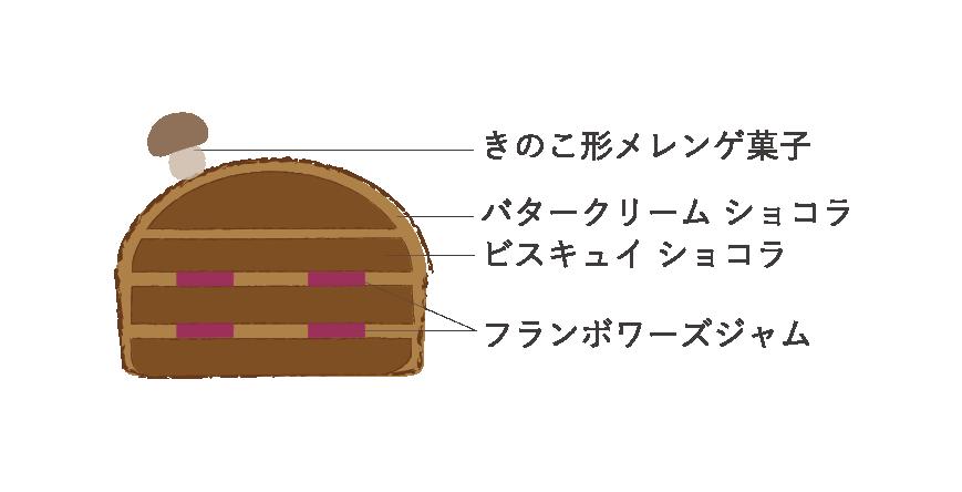 【クリスマス】ビュッシュ・ド・ノエル ショコラ(アントルメ)