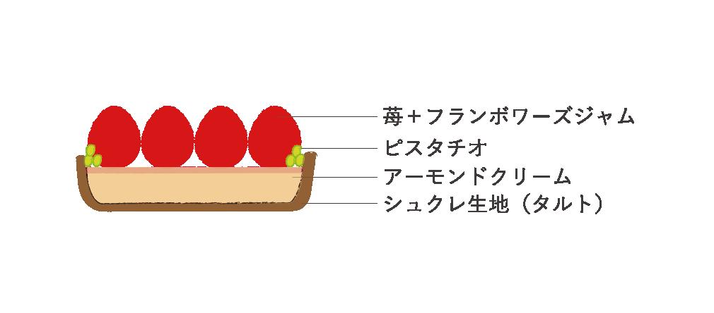 【クリスマス】タルトフレーズ(アントルメ)