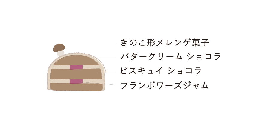 【クリスマス】ビュシェット・ド・ノエル ショコラ(プティガトー)