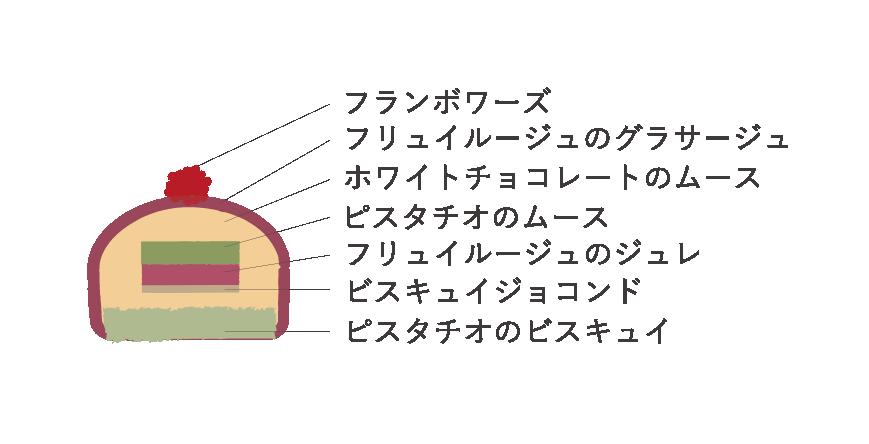 【クリスマス】ビュシェット・ド・ノエル ショコラブラン(プティガトー)