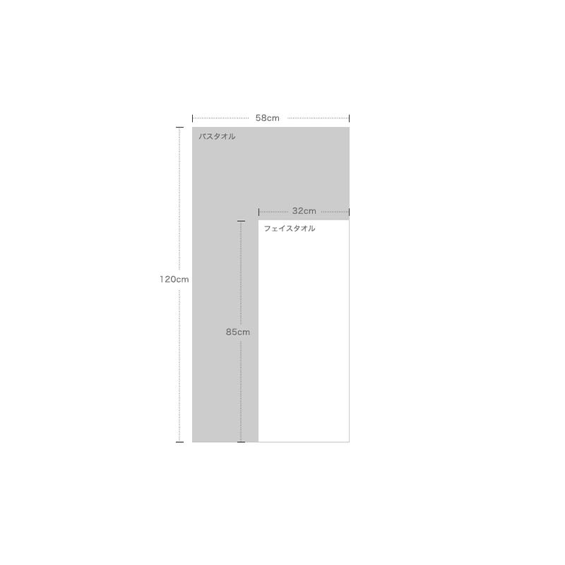 【今治・フェイスタオル】TREFLE(トレフル)3枚セット