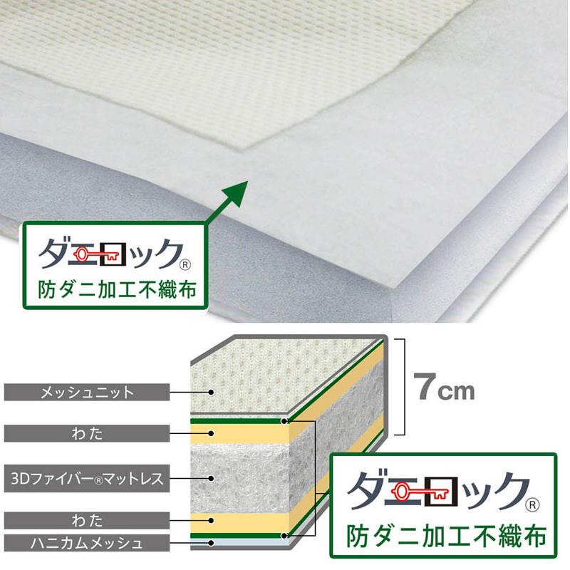 【敷布団・セミダブル】テクノラボ×KINCHO 防ダニ加工 敷布団