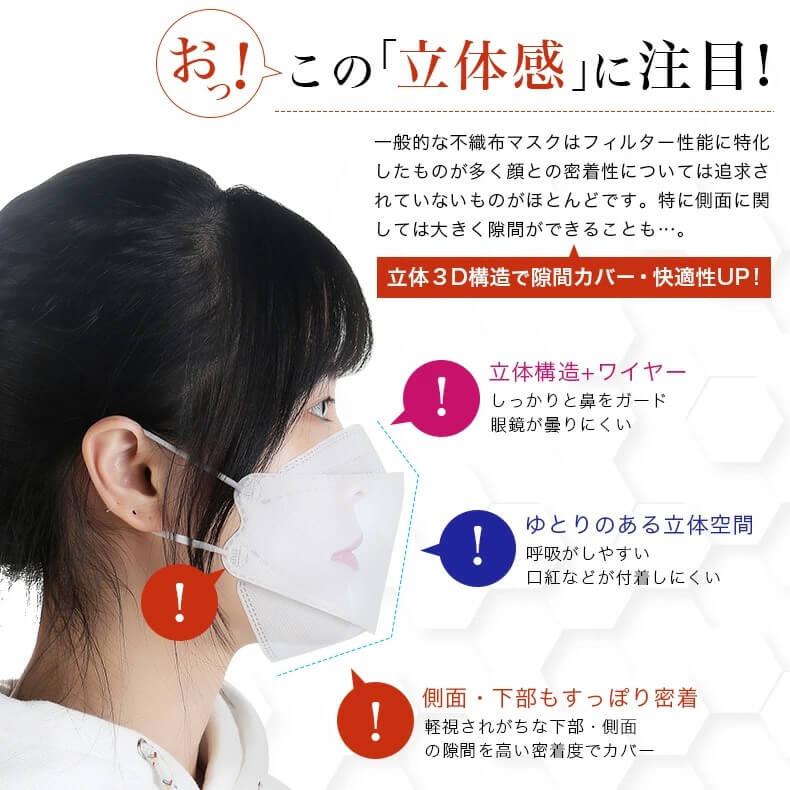 KF94マスク(10枚,30枚,50枚セット) 不織布製で飛沫を防止!立体構造で呼吸も楽で口紅もつきにくい! 個別包装で衛生的に持ち運びも出来ます!