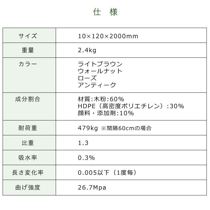 ※人工木 プラチナデッキ・フェンス材 10×120×2000mm(2.4kg) 無垢/ウォールナット