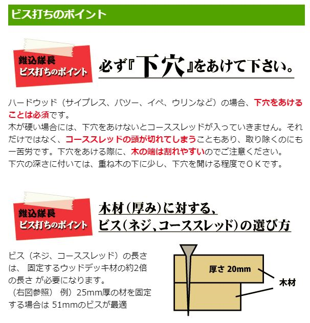 硬質木材用ビス・錐込隊長 4.5(径)×41(長さ)mm (400本入) (1.0kg) 【SUS410】