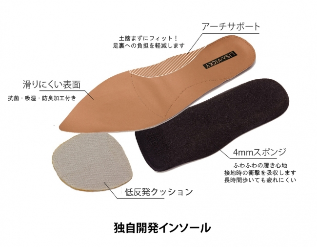 Hanako雑誌掲載品【羊革】ポインテッド ローファー グレー