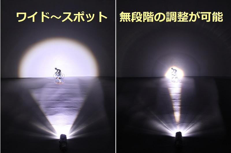 <人気NO.1>CREE社LEDチップ使用 自転車 LEDライト LU-YB300