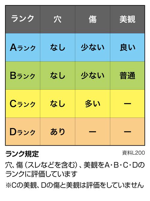 コードバン【5×21cm】ロー引き加工/ブラウン/1.5mm/Aランク [新喜皮革] [10%OFF]