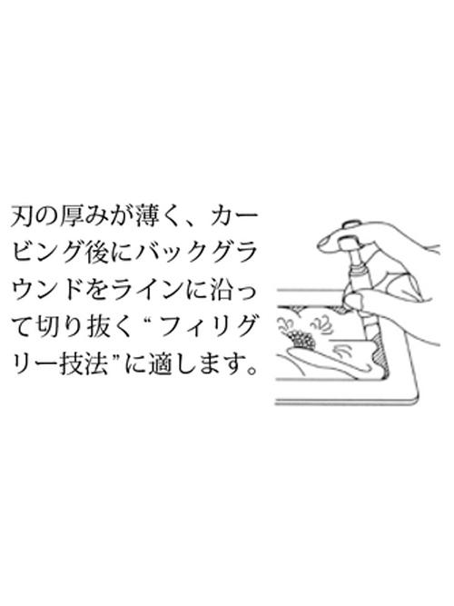 スーベルカッター替刃/D [クラフト社] [ポイント20倍]