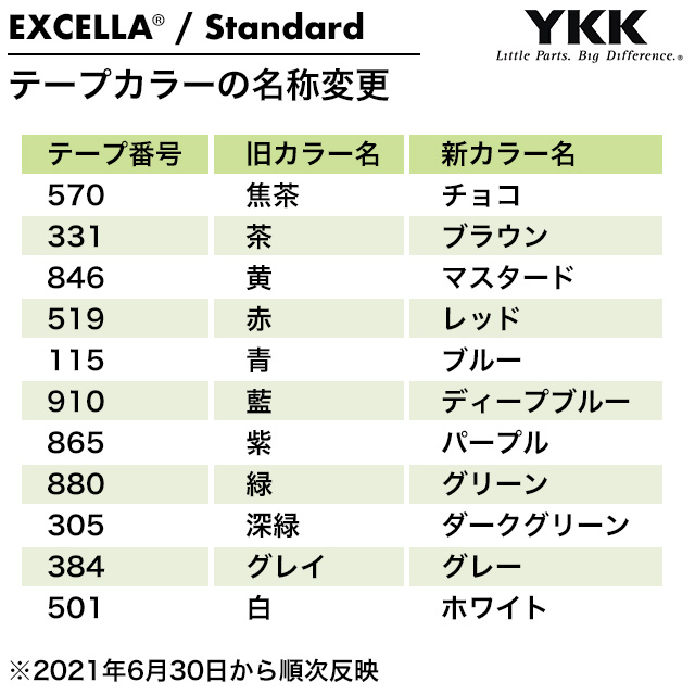 ファスナー止製品/スタンダード/5号/ゴールド/全15色 [YKK]
