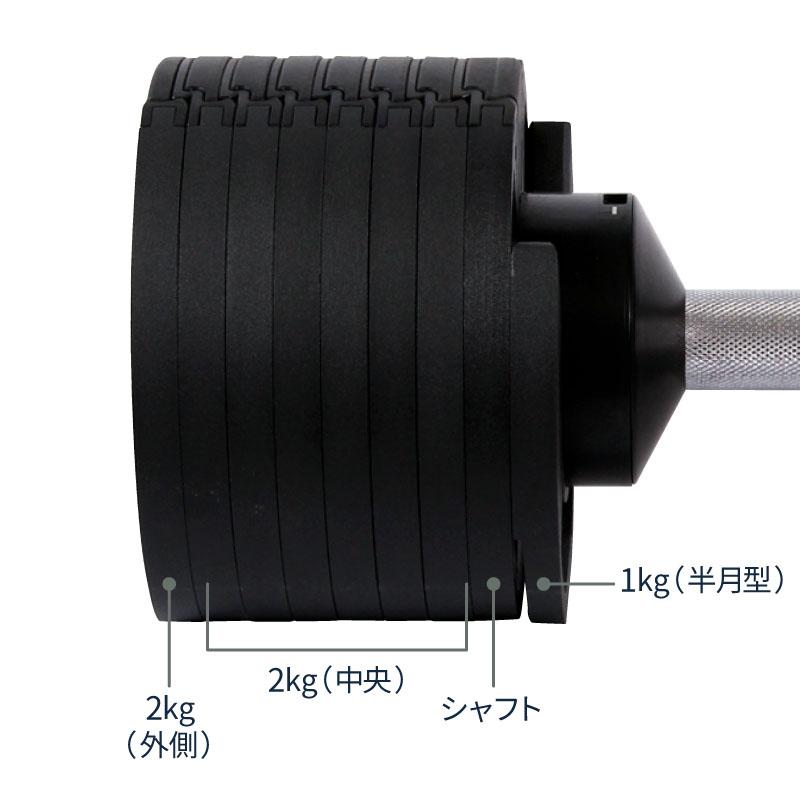 フレックスベル FLEXBELL i increment edition(2kg刻み) プレート 20kg・32kg共用