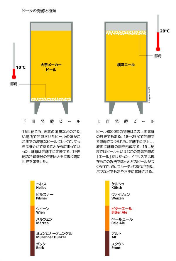 横浜エール&横浜サイダーセット