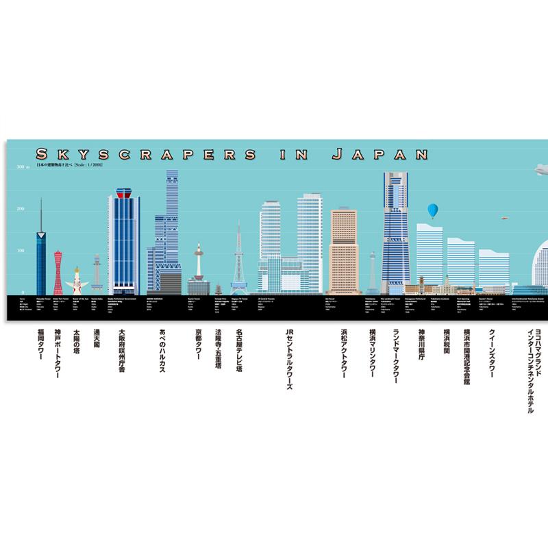 ポスター 「日本の建築物高さ比べ」