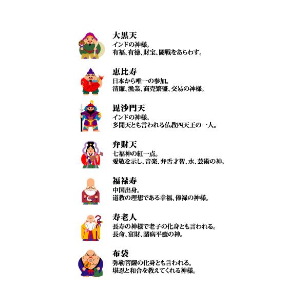七福神ピンズ