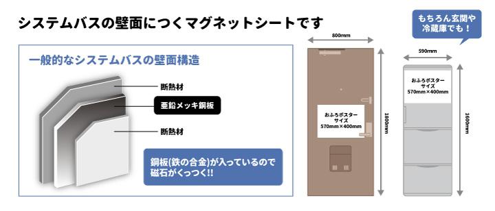 お風呂でも使える!【日本地図ポスター】マグネットシート製【宅急便限定】