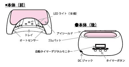 ロコジェル LEDライト 36w