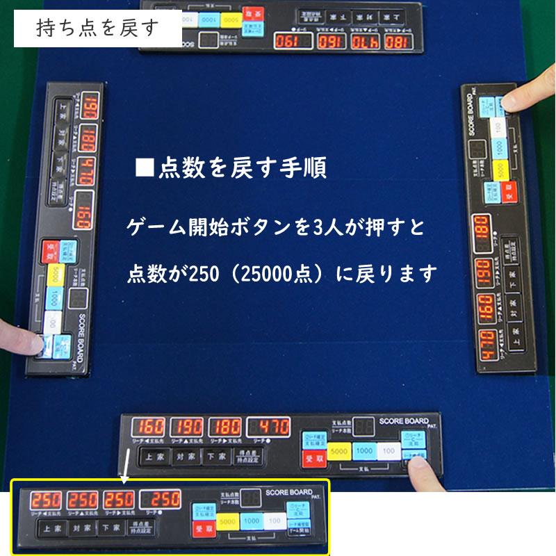 全自動麻雀卓 手動型点数表示器 デジテンボウ簡易キット 取扱説明書 取付資料DVD付き