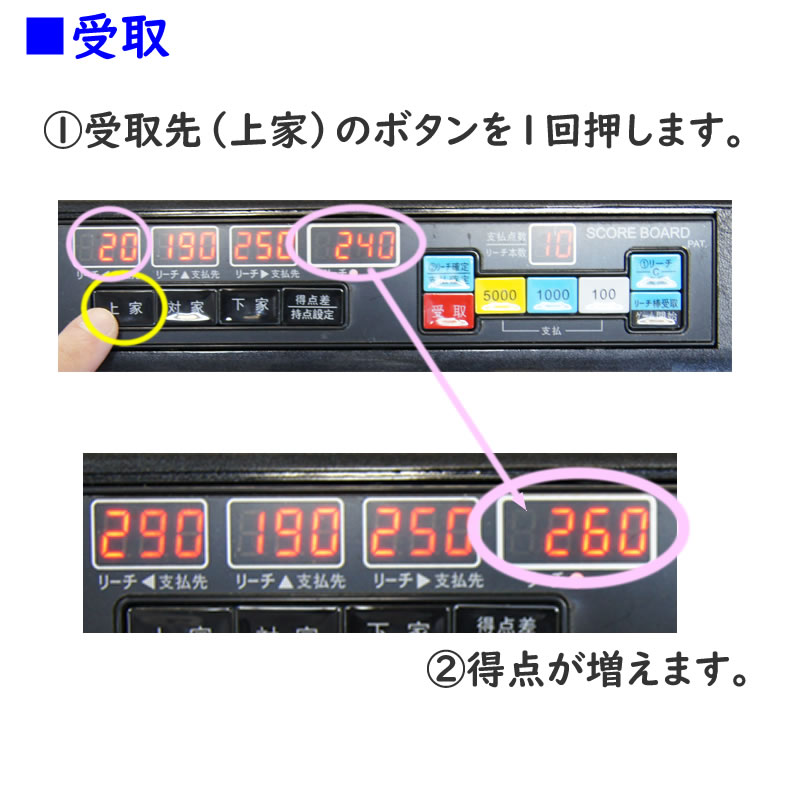 全自動麻雀卓 手動型点数表示器 デジテンボウ簡易キット 取扱説明書 取付資料DVD付き 予約商品7月下旬発送