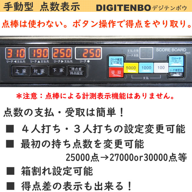 BS 手動型点数表示Dモデル