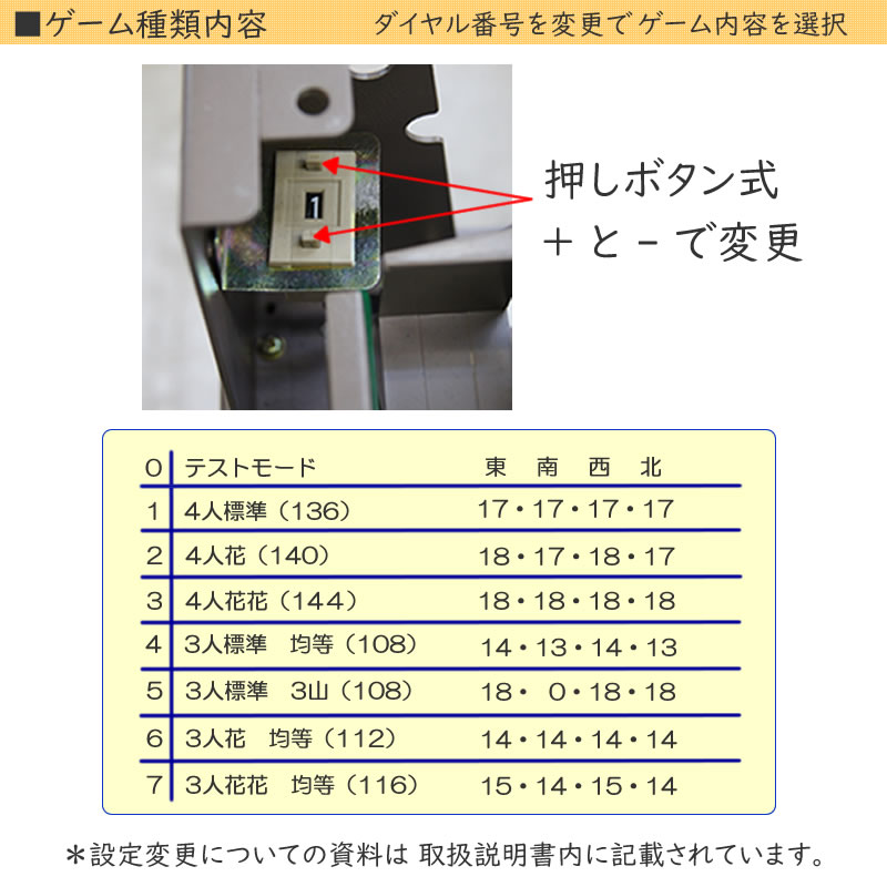BS 手動型点数表示Dモデル 牌29