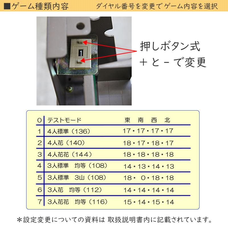 BS 点数表示FSモデル