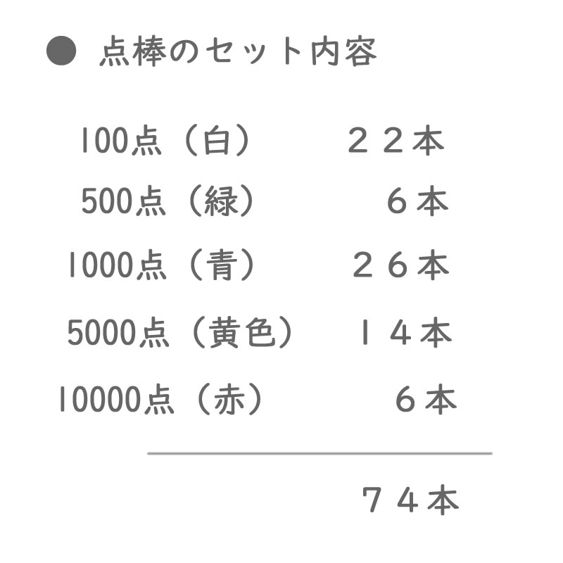 点数表示枠 センチュリー専用 新タイプ セット点棒