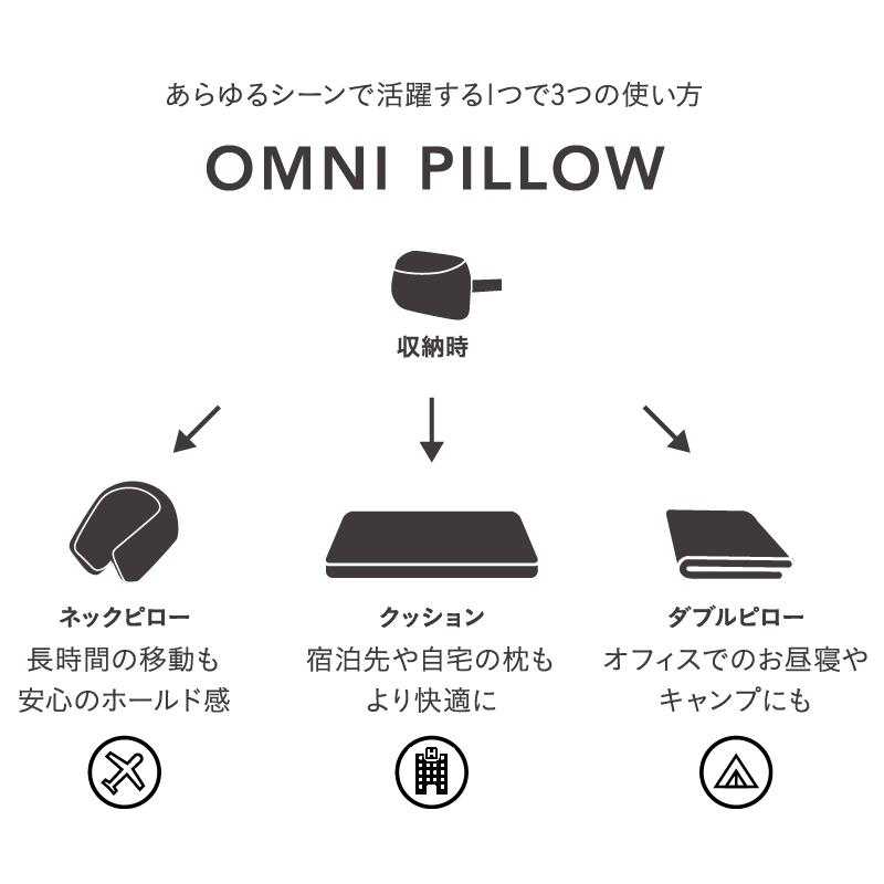 オムニピロー(バナーレ)