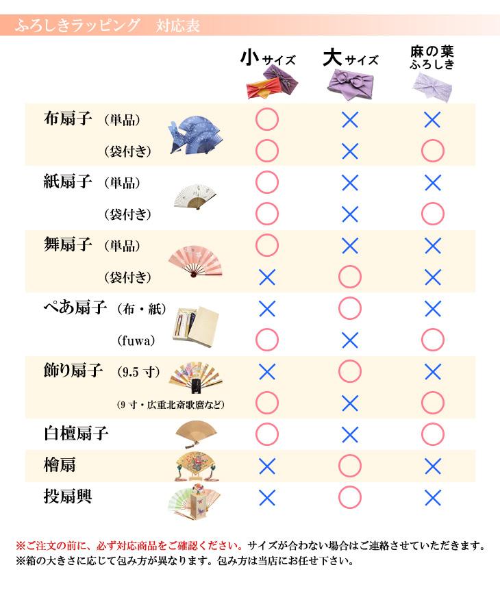 ★【ラッピングオプション】ふろしき【麻の葉】(※扇子別売)