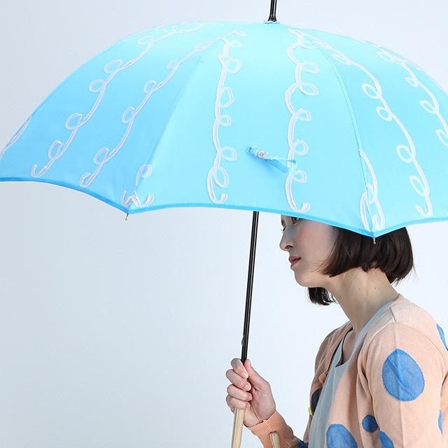 【雨傘】fusion GURUGURU 水色×ピンク