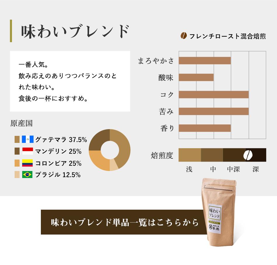 【送料無料】焙煎工房本池 業務用味わいブレンド 1kg (500g×2袋)