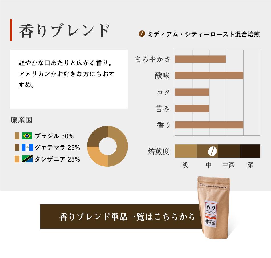 【送料無料】焙煎工房本池 業務用香りブレンド 1kg(500g×2)