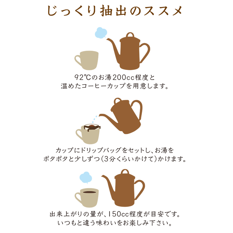 【メール便送料無料】焙煎工房本池 オリジナルドリップバッグ グァテマラ(中深煎り) 5枚入