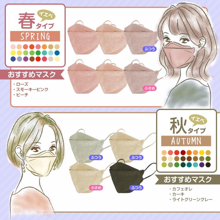 マスク 4層 150枚入り ny373-150