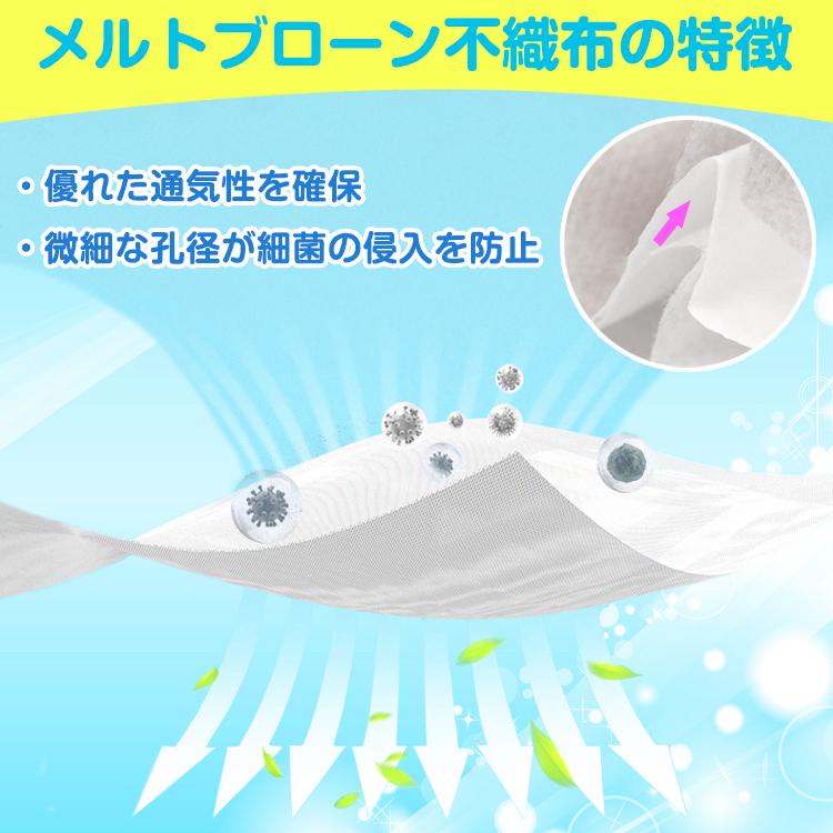 不織布マスク女性・子供用 200枚 ny317-200